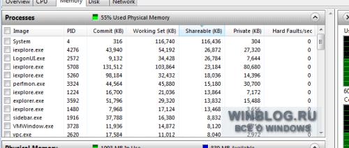 Анализ использования памяти с помощью Монитора ресурсов Windows 7