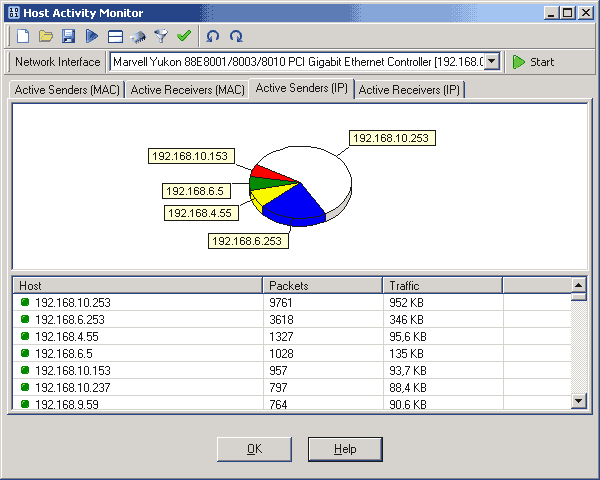 SoftPerfect� Network Protocol Analyzer