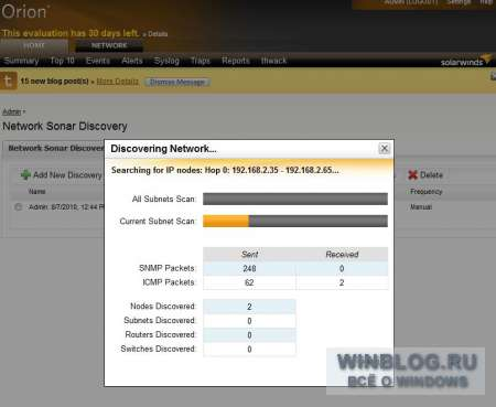 SolarWinds Orion Network Performance Monitor: обзор