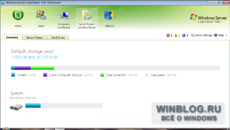 Microsoft выпускает Windows Small Business Server 2011 Standard и Small Business Server 2011 Premium Add-on
