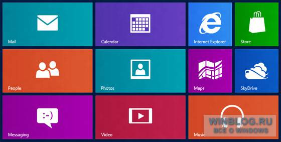 ����� ������������ Windows 8: ������ � Windows 8
