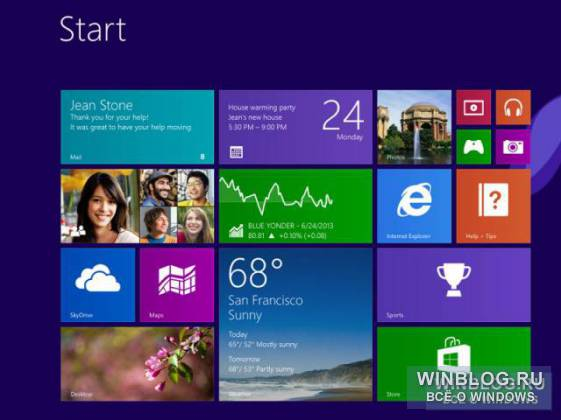 Windows 8.1 Update 3 не будет
