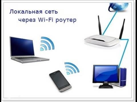 Как сделать сеть между ноутбуком и телефоном через wifi